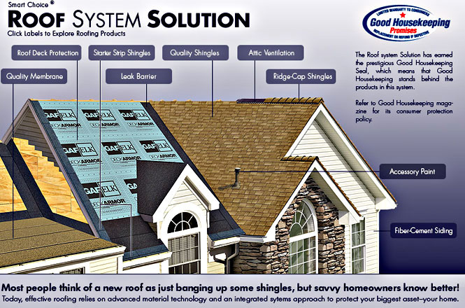 Roofers Nassau County | Vinyl Siding Installation Nassau County | Douglaston | Little Neck